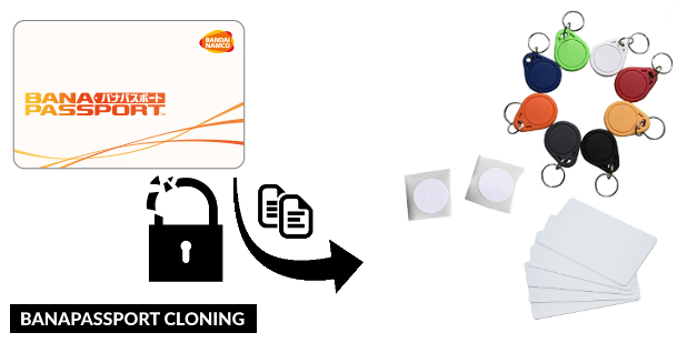 Banapassport Card Cloning